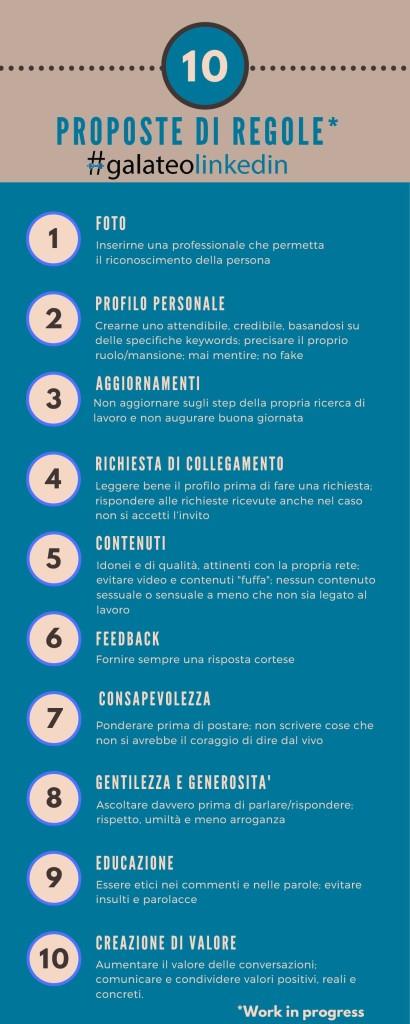 Bozza_Galateo_LinkedIn_Milano_Talenti_Eventi