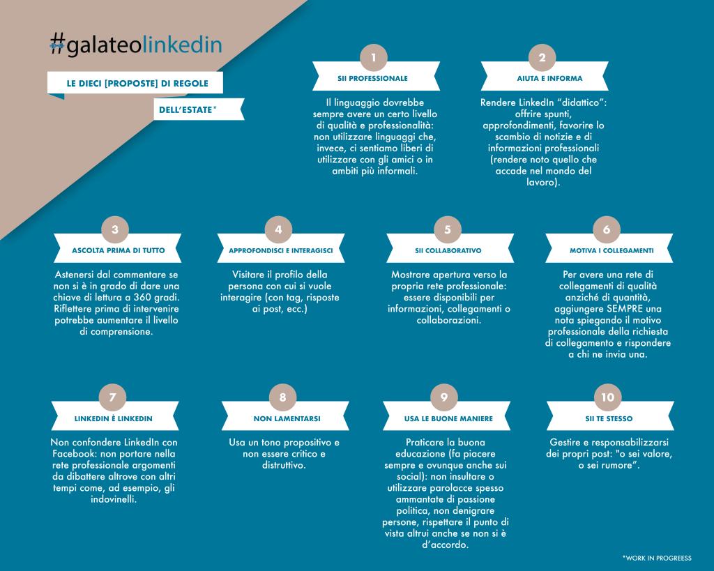 Galateo_LinkedIn_regole_Talenti_Eventi